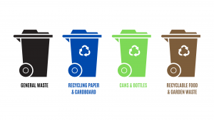 Four types of coloured wheelie bins