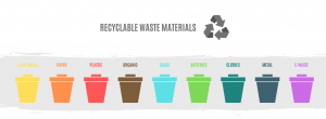Different types of recyclable business waste sorted by bin colour