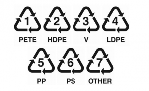 Plastic types symbol identifiers