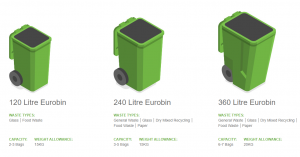 3 types of commercial wheelie bins